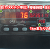 【プチボッタの検証】タクシーをチャーターしてサオビーチまで行ってきました!
