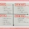 【HSP】の4つのタイプ。繊細さんもみんな同じではないではないんだよ。
