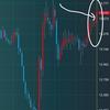 トルコリラ予想を超える利上げ ジリ上げの展開で高まる上昇への期待