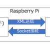 ただいまシステムの中身② Socketを介した認識結果のXMLパース