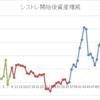 [month] 2019/10月 +603,141