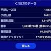 【悲報1月13日で終了】登録だけで2,000円GET!友達ガチャでさらに+α貰えるぞ。ただで数万稼げるチャンス!TIPSTAR一緒にやろうぜ!