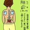 膀胱経(BL)19 胆兪(たんゆ)