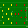 【 #EURO2020 】トーナメント突破のかかった注目の1戦はオーストリアが勝利