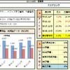 イエティ流投資手法 〜GVS分析〜
