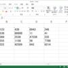 Excelで文字列として入力されているデータを数値として認識させる方法