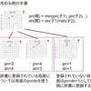 高速な詰将棋アルゴリズムを完全に理解したい(完成版)