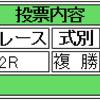 8月27日 新潟2R【本日厳選の1頭】
