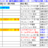 美浦・藤沢和雄厩舎の調教カレンダー[初春編]