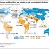 世界で宗教を重要と考える国、重要でないと考える国
