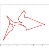 pyevolveによる遺伝的アルゴリズム(3)