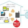 今さらですが、自宅にネット環境あるならWifiでスマホ代節約。