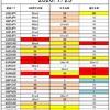 FX サイクル理論 今後の戦略7/27~