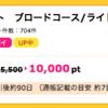 FXブロードネットで10,000ポイントに挑戦