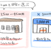 美容院の攻略法・知識編(脱オタ)