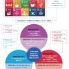 世界エイズ戦略2021~2026『不平等に終止符を、そしてエイズ終結を』(要旨だけでも日本語で) エイズと社会ウェブ版559