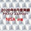 【NISA】ココファミリー楽天証券のNISA3つの口座2020年8月度実績