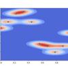 カーネル回帰分析(2)実験結果