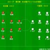 J1リーグ第25節 名古屋グランパスvsFC東京 プレビュー