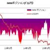 FXは逆張りか順張りか?個人投資家の逆張り好きを利用した東京時間のトレード手法