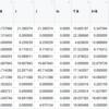 こぶつば楽曲の歌詞をテキスト分類したい①~分析データの整形と確認~