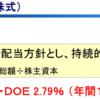 中電工(1941)の配当利回りは4.6%