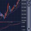 FX・米ドル/円が爆上げ❗️❗️買うなら今、為替程簡単な投資はありませんよ❗️爆益を狙いましょう📈