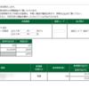本日の株式トレード報告R1,09,18