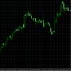 【朗報】BXONEで入金すると10%ボーナスがゲットできる!