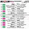 RIZIN2017in横浜 勝敗予想