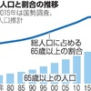 90歳以上、初の200万人超え 高齢者割合も過去最高