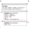 WebTransport over HTTP/2 の仕様について