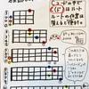 ウクレレ音楽理論(4) Cコードの構成音を理解する