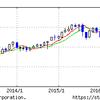 日本の金融緩和、出口はあるのか?
