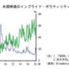 金融市場について、こんなに書いてあるの?!日本銀行-金融システムレポート