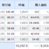 【2021年3月31日投資結果】日本株はぎりぎりプラスも米国株は反落