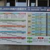 2018.04.10.JABA四国大会決勝トーナメント観戦記:準決勝第1試合日本新薬対Honda