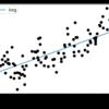 データの表現: ダミー変数, binning, 多項式特徴量