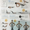 腹割30日プログラム再開→5日目メニュー(4日目【健康アンチエイジング:記事394】