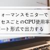 パフォーマンスモニターでプロセスごとのCPU使用率をレポート形式で出力する