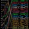 【京都新聞杯】データまとめ