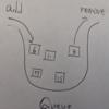 OpenDataStructures第10章を自分用にまとめる(ヒープ)