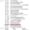 「5分で読める報告書だ!!」〜嘘つけ!!国会で麻生氏を無理筋で批判する蓮舫氏
