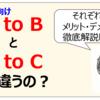 【就活】B to C メーカーを選ぶ理由