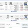 ただの今週のリスク資産状況(H31.1.27)リスク資産は今週だけで6万円、3週間で40万円近く回復ww