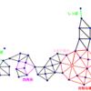 日本の中心はどの県だ?グラフ理論(ネットワーク)の基本的な諸概念