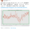 【悲報】『台湾地震預測研究所』さんの予測では9日以内に南日本・ネパール・カリフォルニア・東台湾または南太平洋でM7+~M8+!2020年発生説のある『首都直下地震』・『南海トラフ地震』なの?
