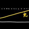 ローレンツ変換の導出