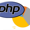 【PHPで年収840万円稼げる!】フリーランス案件の単価と傾向をまとめてみた