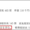 税理士試験不適切問題集 平成30年度(第68回) 簿記論